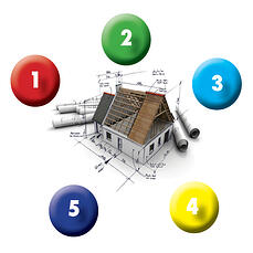 CT-Home-Remodeling, Home-Remodeling, When-to-Remodel, Home-Renovations