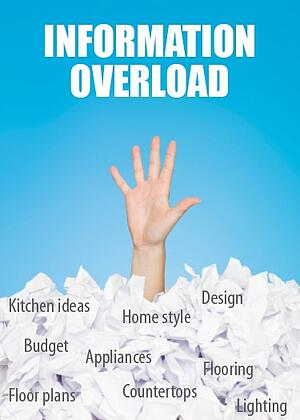 Managing-information-overload-where-do-I-research-my-custom-home